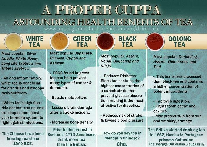 image avec du thé numéro04